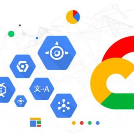 GCP mind map #1: Google Cloud Concepts